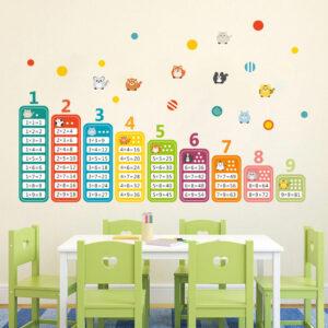 Matematik multiplikationstabell vinyl vägg klistermärken